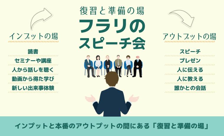フラリのスピーチ会(at大阪)【話し方の練習に】